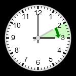 clocksforward